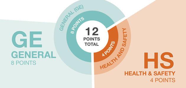 Professional development program graphic
