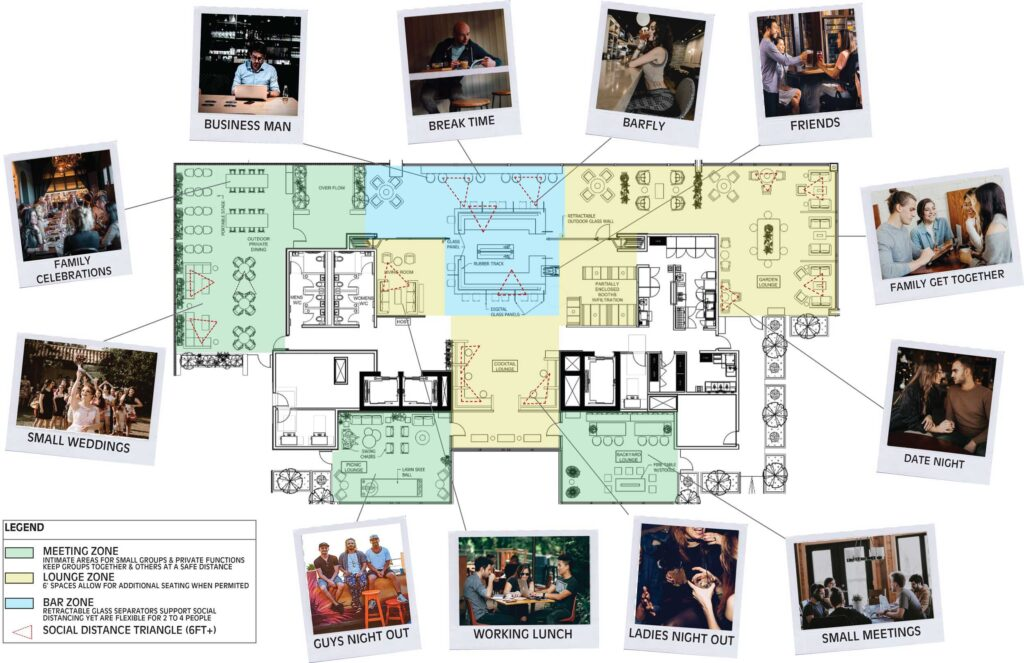 Floorplan with spaces for various identities of personas at a restaurant.