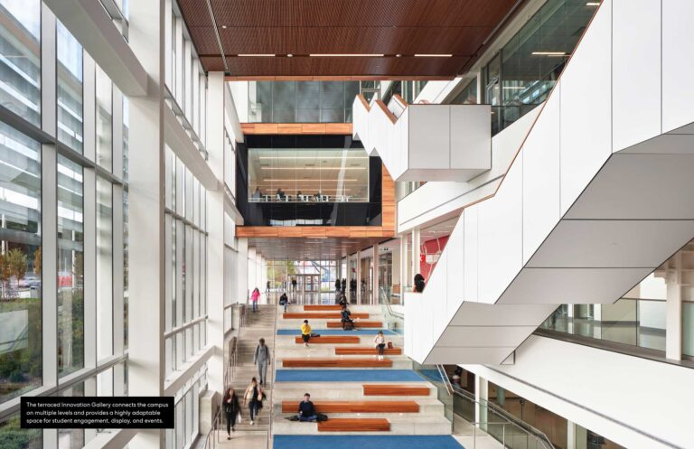 The terraced Innovation Gallery connects the campus on multiple levels and provides a highly adaptable space for student engagement, display and events.