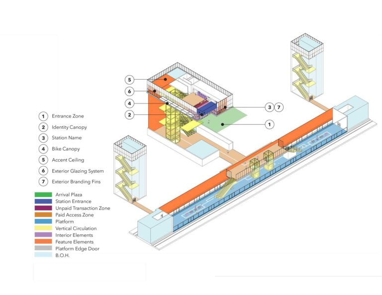 Architectural drawing of the elements of the DS-09 Subway Design Standard.